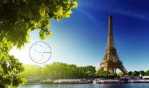2 x Flug nach Paris gewinnen